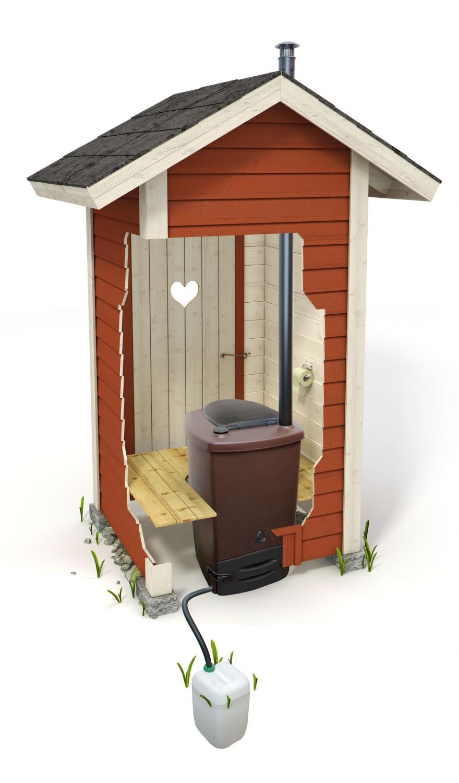Как построить туалет из кирпича на даче своими руками чертежи